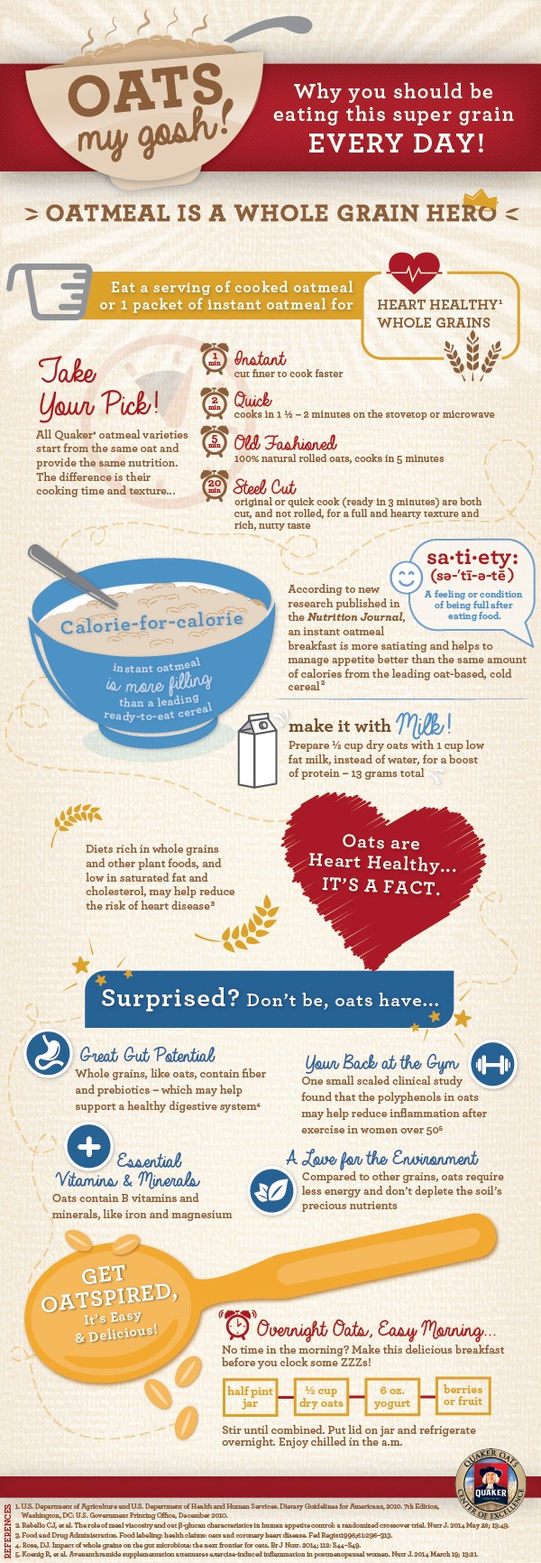 oats graphic