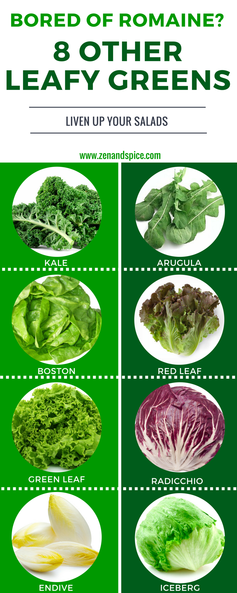 Bored of Romaine- 8 Other Leafy Greens (2)